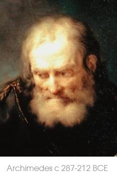 Archimedes c 287-212 BCE